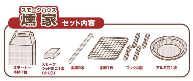 燻製キットとしてチップなどもセットで売られている商品