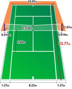 テニスの魅力「駆け引き」